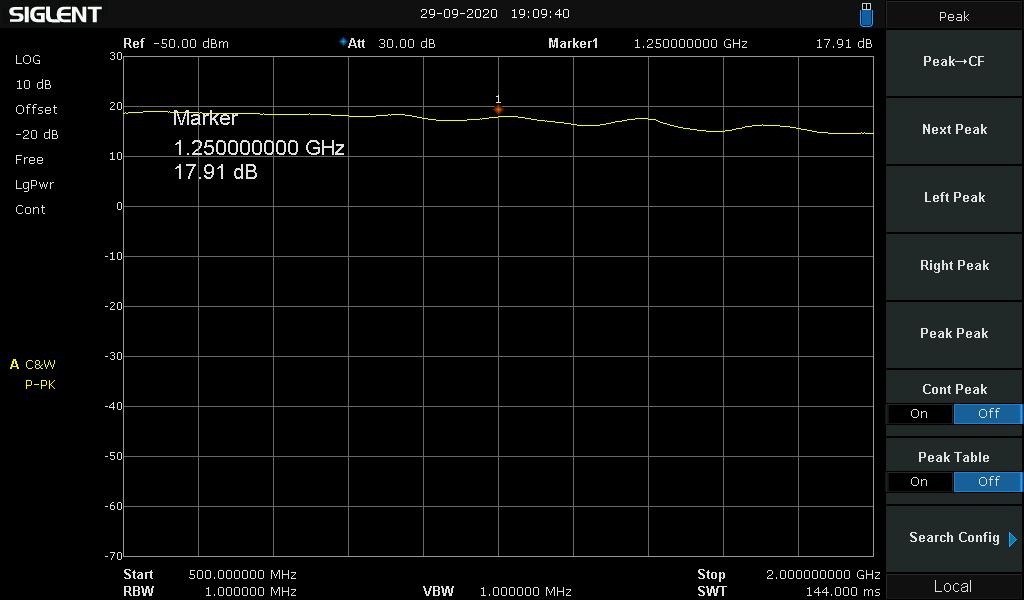 RF Amplifier MRFA89 2GHZ